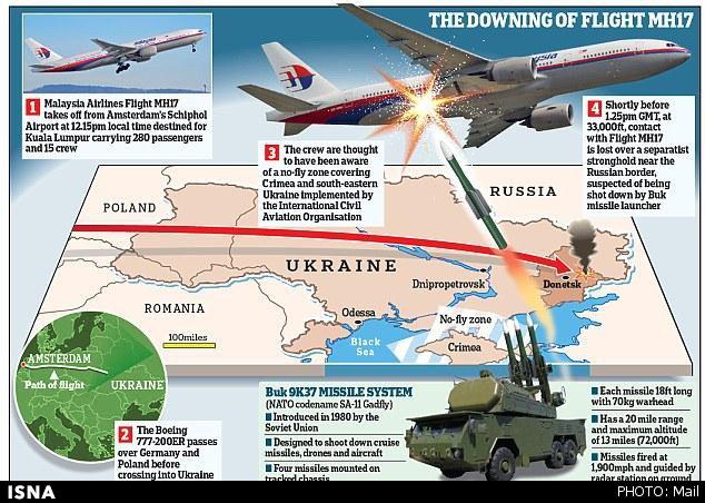 شلیک سامانه پرتابگر موشک به سمت هواپیمای بوئینگ 777