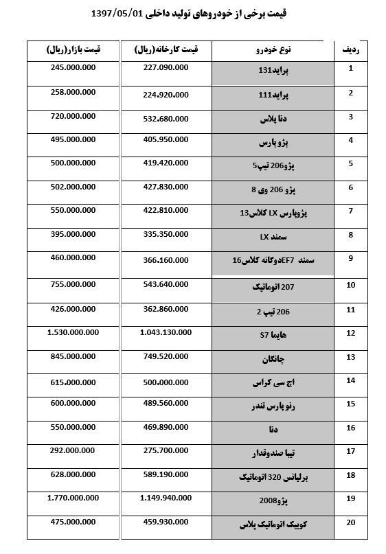 قیمت انواع خودرو امروز ۱۳۹۷/۰۵/۰۱