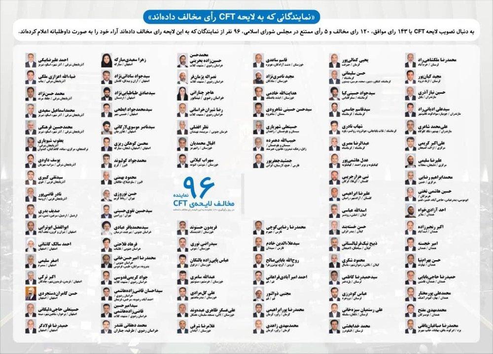 اسامی نمایندگانی که به CFT رای مخالف دادند منتشر شد