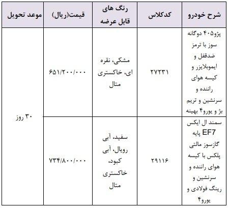 5154221 - آغاز دور جدید فروشفوری ایران خودرو از روز شنبه