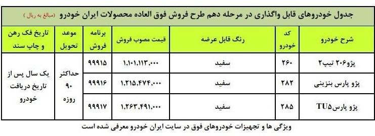 13990930084137997218497110 آغاز فروش فوق العاده ۳ محصول ایران خودرو از امروز+ جدول