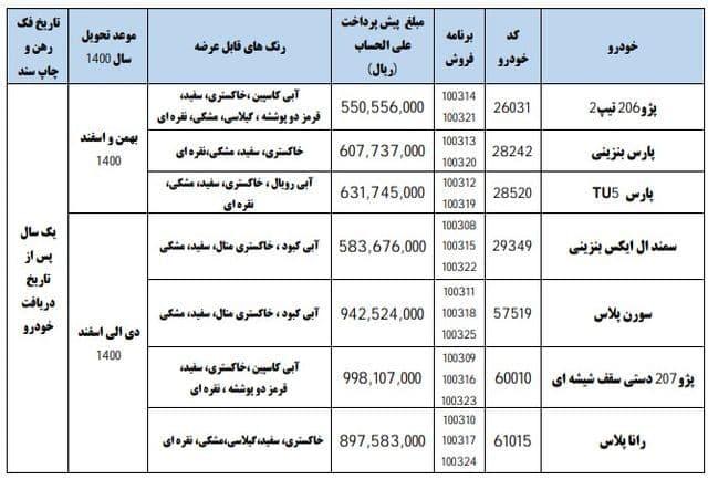 photo 2021 02 27 20 00 59 - عرضه ۷ محصول ایران خودرو با موعد تحویل حداکثر یک ساله